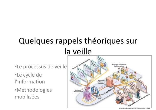 Quelques rappels théoriques sur la veille •Le processus de veille •Le cycle de l'information •Méthodologies mobilisées © M...
