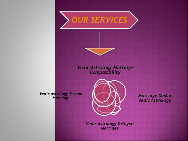 Delayed Marriage Dasha Compatibility in Vedic Astrology