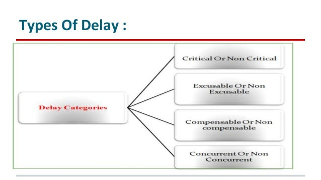 thesis delay construction project The construction projects schedule delay are found then the  the aim of this thesis is to quantify the top most dangerous factors of schedule delay in gwalior region and nearby areas by using relative importance index (rii) method so that chances of schedule delay in construction projects are minimized and.