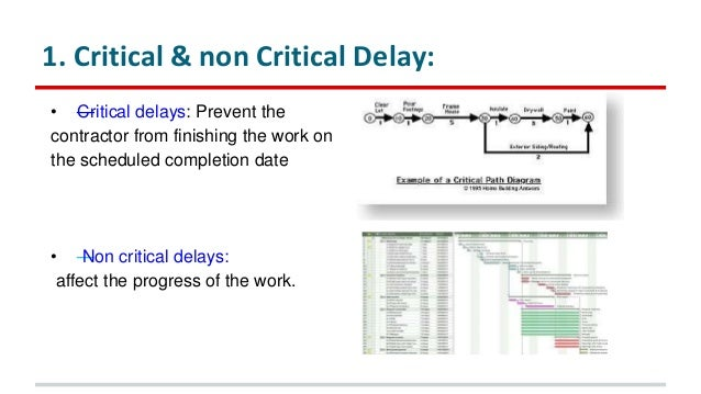 a non excusable delay construction essay Understanding the underlying factors that contribute to causes of non-excusable delays would help in identifying and overcoming the problems faced by contractors during the construction process.