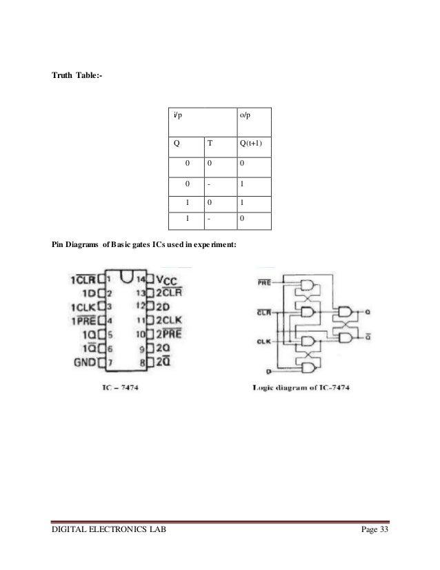 Deld lab manual