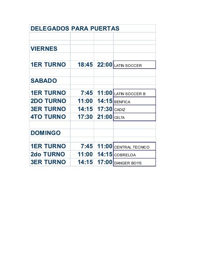 Delegados para puertas 13-14-15 ENERO 2012