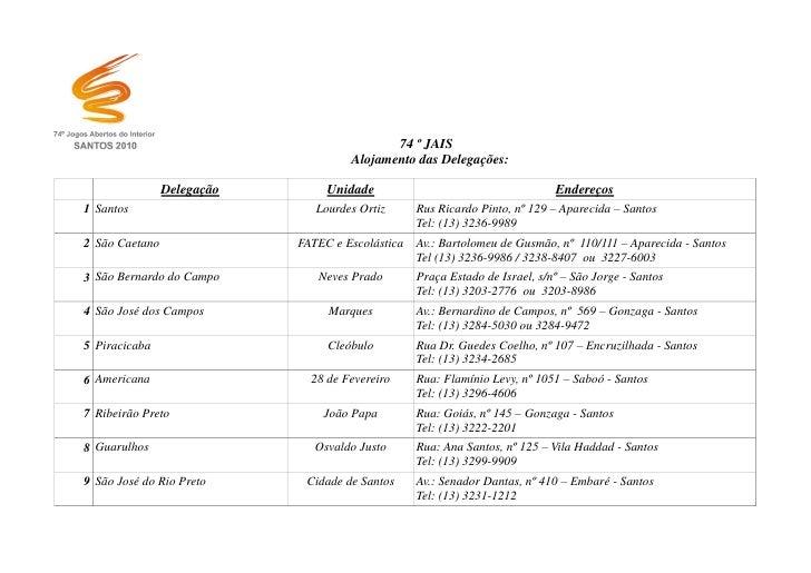 74 º JAIS                                      Alojamento das Delegações:                  Delegação        Unidade       ...