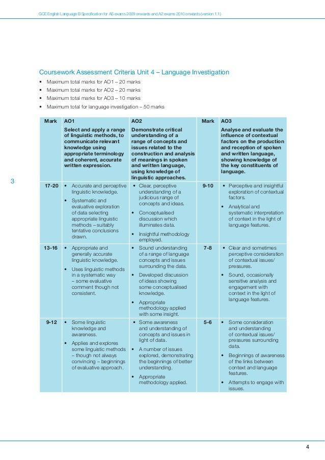 Gcse english mark scheme for coursework aqa