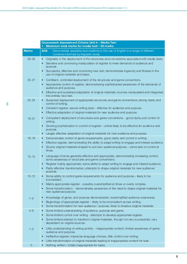A2 english language coursework investigation