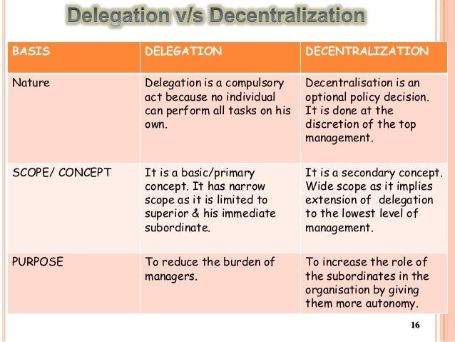 delegation and decentralization On the other hand, decentralization refers to the dissemination of powers by the top management to the middle or low-level management it is the delegation of authority, at all the levels of management.