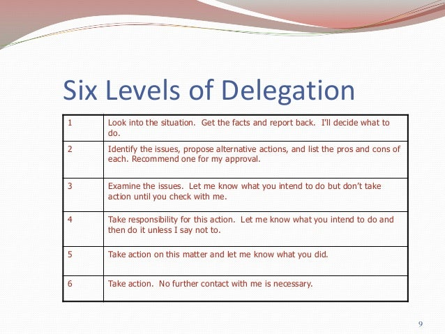 delegation in management Developing one's delegation capacities  determine the appropriate management style and level of delegation to use with them they explained these ideas as a.