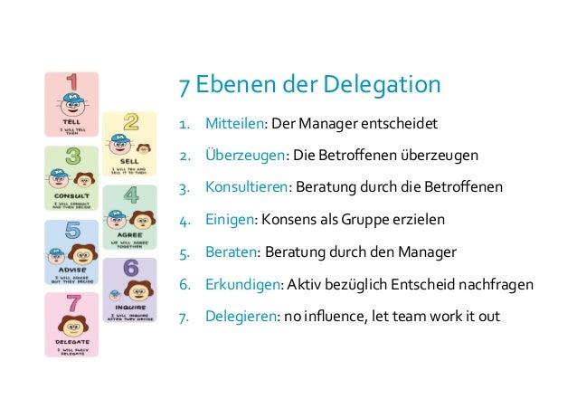 1. Mitteilen:  Der  Manager  entscheidet   2. Überzeugen:  Die  Betroffenen  überzeugen   3. Konsultiere...