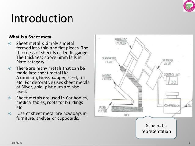 Pneumatic Sheet Cutter Ppt For Engg Students