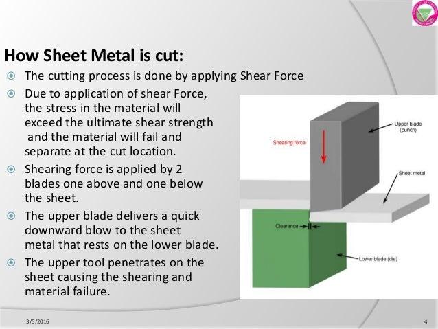 Pneumatic Sheet Metal Cutting Machine Pdf