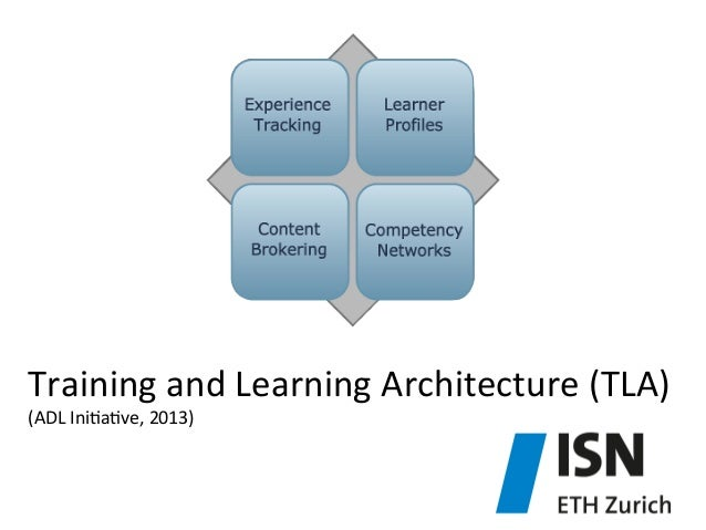 Training  and  Learning  Architecture  (TLA)   (ADL  Ini&a&ve,  2013)