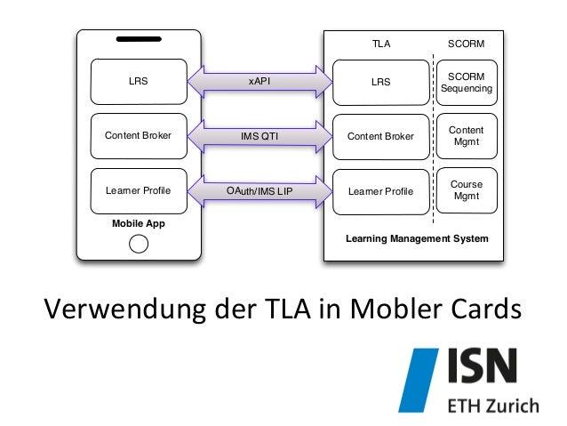 Verwendung  der  TLA  in  Mobler  Cards   LRS Content Broker Learner Profile LRS Content Broker Learner Profile ...