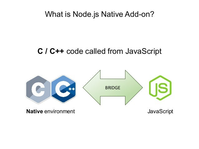 Node js Native AddOns from zero to hero - Nicola Del Gobbo