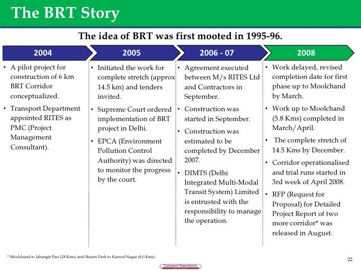 The BRT Story                                        The idea of BRT was first mooted in 1995-96.                2004     ...