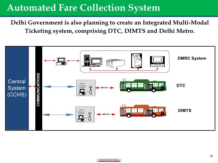 Transit and Contactless Open Payments: An Emerging ...