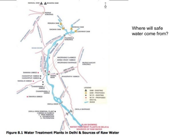 Water security for Delhi: a case study of government projects