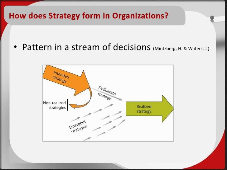 """difference between deliberate and emergent strategies This is """"intended, emergent, and realized strategies"""",  by intended and emergent strategies and the differences between them  deliberate, and emergent ."""
