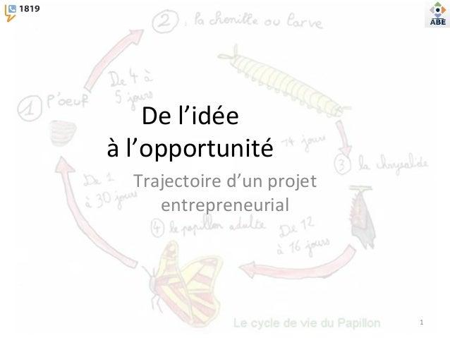 De l'idée  à l'opportunité Trajectoire d'un projet entrepreneurial 1