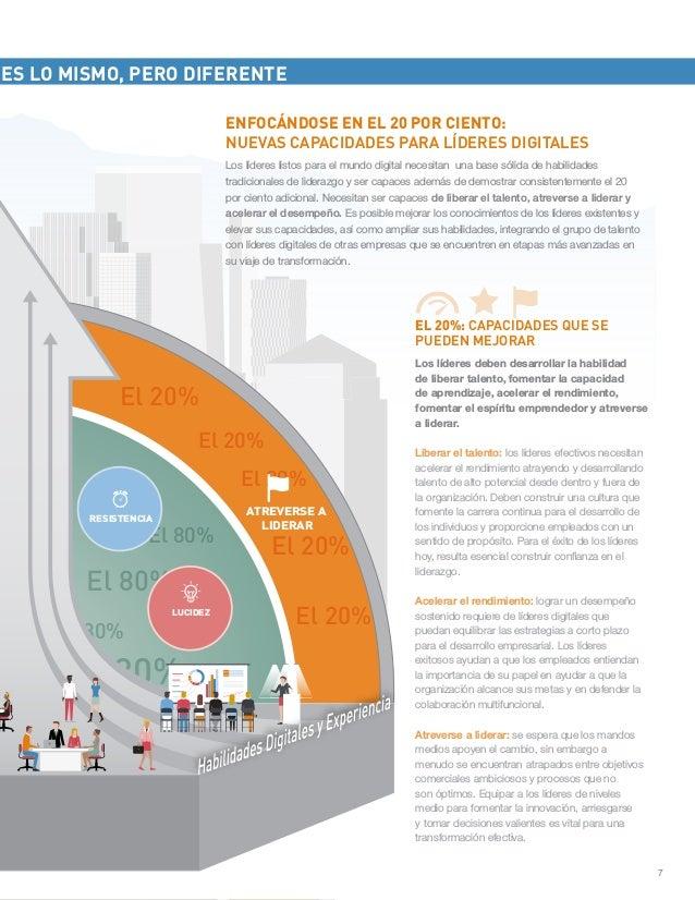De líderes tradicionales a líderes digitales: Cómo liderar a través de la transformación digital | 7 e 80% El 20% 20% El 2...