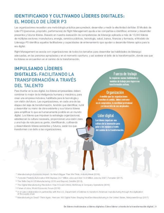 De líderes tradicionales a líderes digitales: Cómo liderar a través de la transformación digital | 9 Líder digital Organiz...
