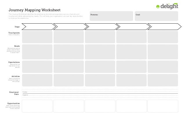 Delight 2013 – Mapping Worksheets