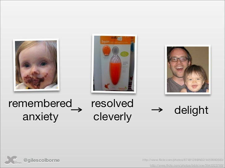 remembered         resolved                                                    delight   anxiety           cleverly     @g...