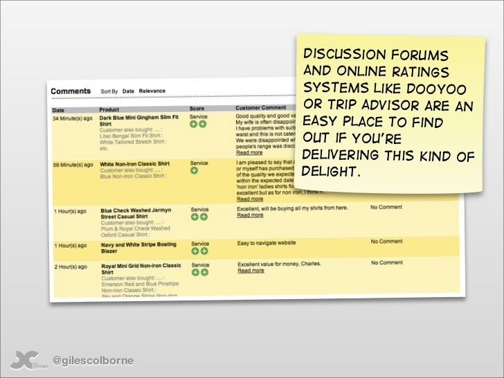 Discussion forums                  and online ratings                  systems like DooYoo                  or Trip adviso...