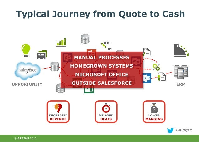 Quote To Cash Amazing Delight Your Customers With Quotetocash Apps & Salesforce