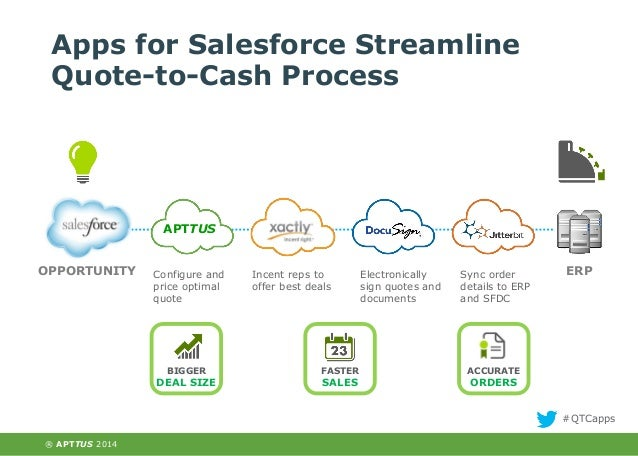 Quote To Cash Awesome Emea Webinar Delight Your Customers With Quote To Cash Apps And Sale…