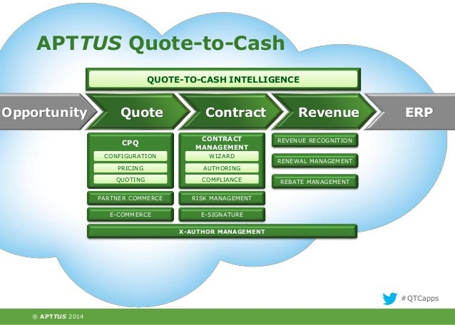Quote To Cash Glamorous Emea Webinar Delight Your Customers With Quote To Cash Apps And Sale…