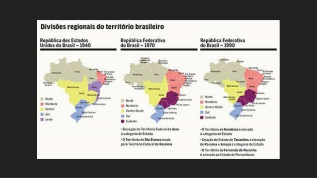 Delimitação e formação do território brasileiro