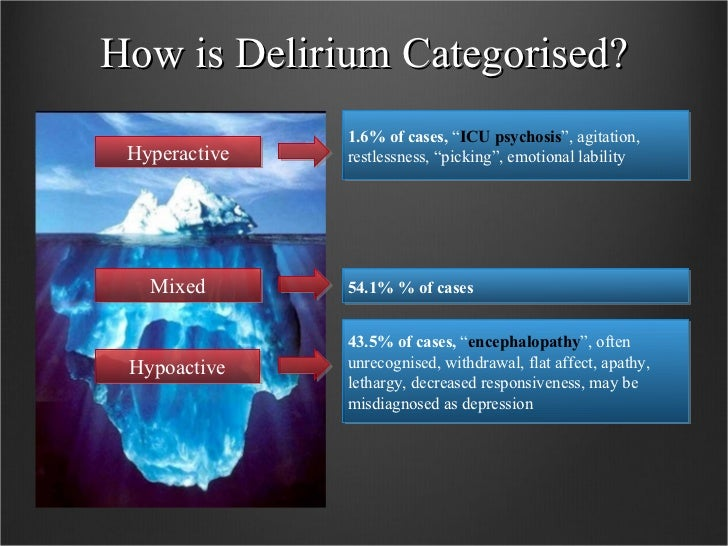 delirium in icu 'profound' cognitive problems often persist after a stay in the icu, leaving patients with the equivalent of a blow to the head or early alzheimer's disease, a study found.