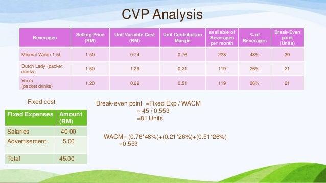 Analysis Of Dutch Lady Milk Industries Berhad Finance Essay