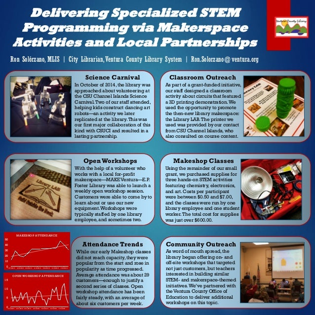 Delivering Specialized STEM Programming via Makerspace Activities and Local Partnerships Science Carnival In October of 20...