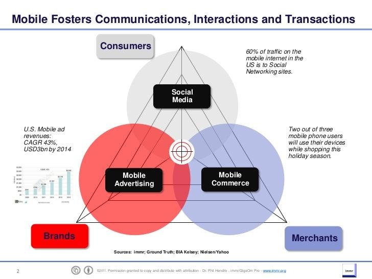Delivering on the Promise of M-Commerce, Dr. Phil Hendrix, immr - April 2011 Slide 2