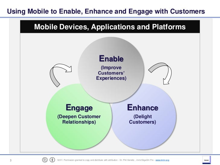 Delivering on the Promise of M-Commerce, Dr. Phil Hendrix, immr - April 2011 Slide 3