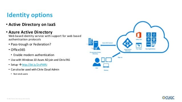 Delivering and optimizing citrix from microsoft azure
