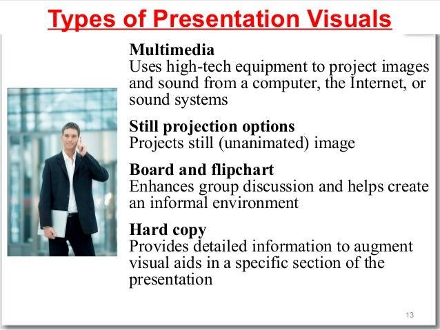 how to make a good visual aid