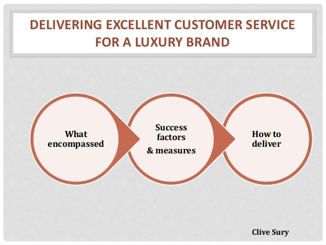 DELIVERING EXCELLENT CUSTOMER SERVICE FOR A LUXURY BRAND C L I V E SURY; 2.  Excellent Customer Service