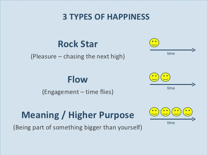 Delivering Happiness - Dachis Social Business Summit - 3 10 11