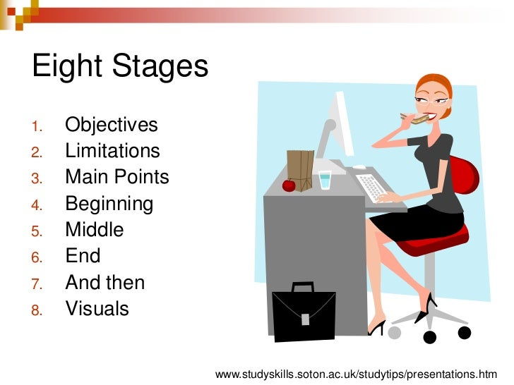 Eight Stages<br />Objectives<br />Limitations<br />Main Points<br />Beginning<br />Middle<br />End<br />And then<br />Visu...