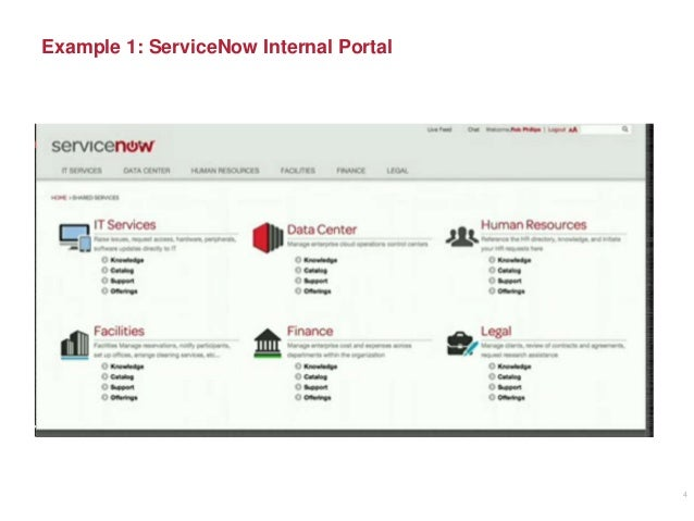 Delivering University Self Service For It And Business Services V1