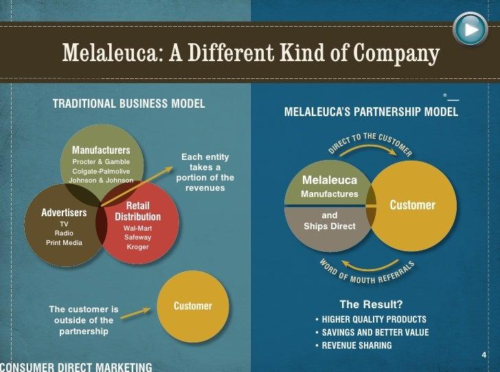 Melaleuca Delivering Wellness Presentation