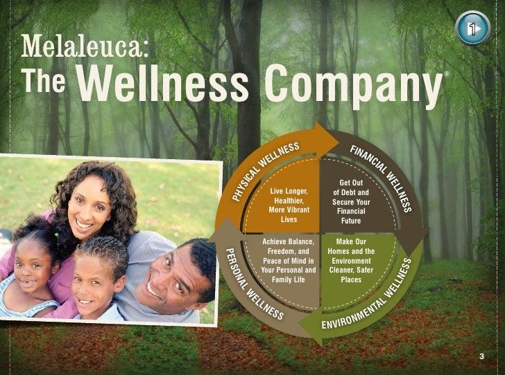 Delivering Wellness 2010