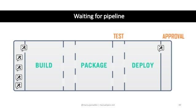 Waiting for pipeline @manupaisable | manuelpais.net 40