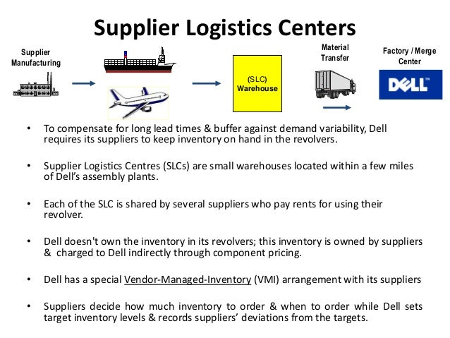 supply chain for dell Dell: the business case for a sustainable supply chain mutuality in business research team – saïd business school with contributions by louise koch – dell.