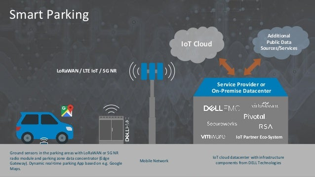 Dell Technologies The Iot Value Chain Solutions For