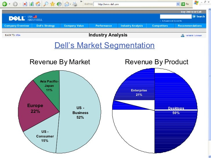 market segmentation for dell laptops Dell swot swot analysis dell in 2004 dell had to recall 44 million laptop adapters because of although a departure for dell, gives the company new market.