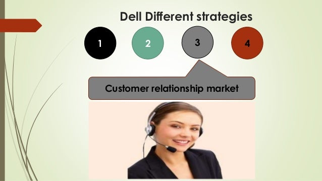 marketing strategies for apple and dell Apple is widely considered as the #1 innovative company in the world the company's innovation strategy involves terrific new products and innovative business models.