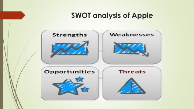 retail swot analysis dynamite apple Porters 5 forces and pestle analysis in grocery retail  force analysis of apple inc  4 conclusion application of swot analysis 40 introduction 41 swot.
